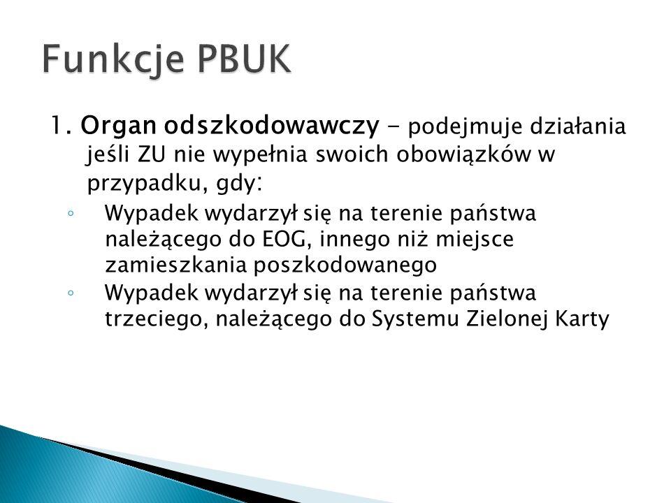 Funkcje PBUK 1. Organ odszkodowawczy - podejmuje działania jeśli ZU nie wypełnia swoich obowiązków w przypadku, gdy: