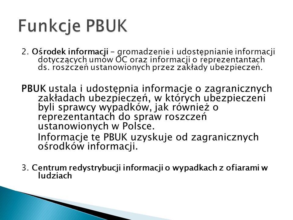 Funkcje PBUK