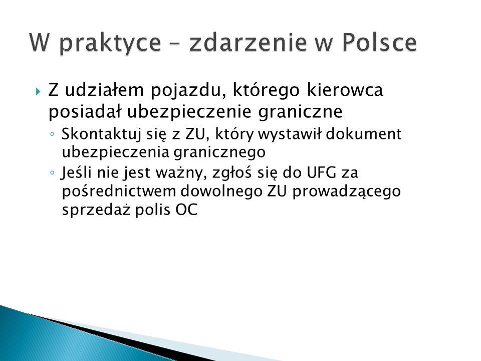 W praktyce – zdarzenie w Polsce