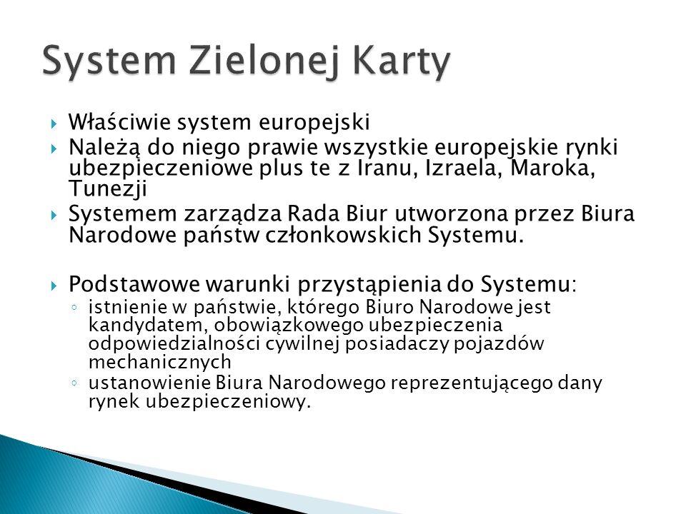 System Zielonej Karty Właściwie system europejski