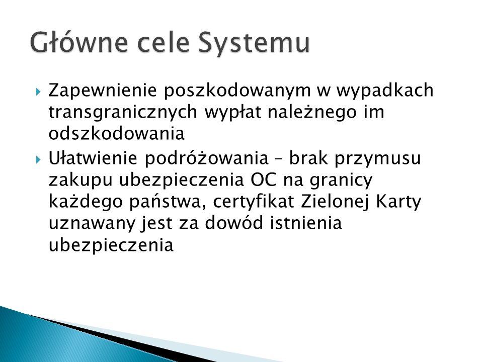 Główne cele Systemu Zapewnienie poszkodowanym w wypadkach transgranicznych wypłat należnego im odszkodowania.