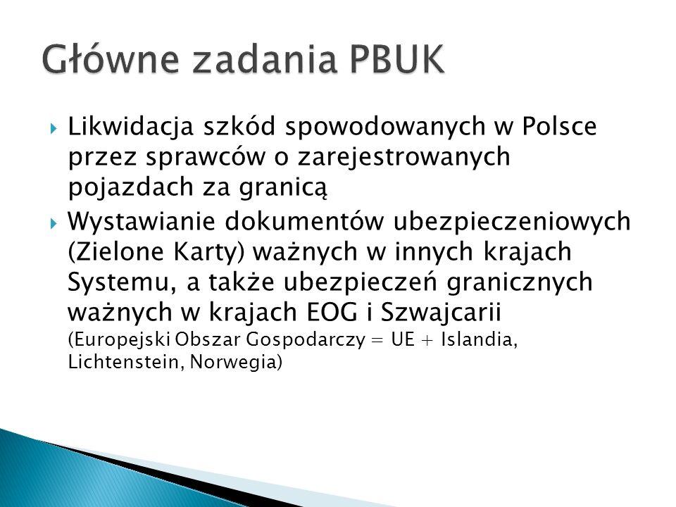 Główne zadania PBUK Likwidacja szkód spowodowanych w Polsce przez sprawców o zarejestrowanych pojazdach za granicą.
