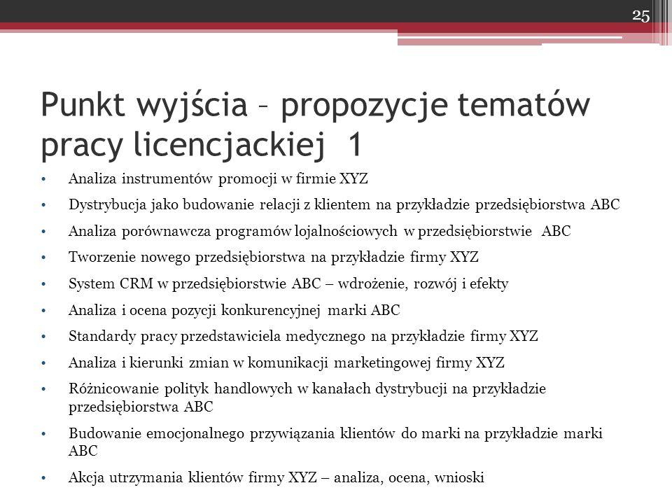 Punkt wyjścia – propozycje tematów pracy licencjackiej 1