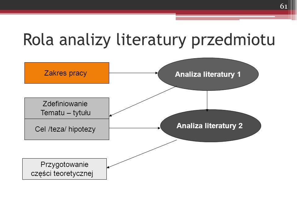 Rola analizy literatury przedmiotu