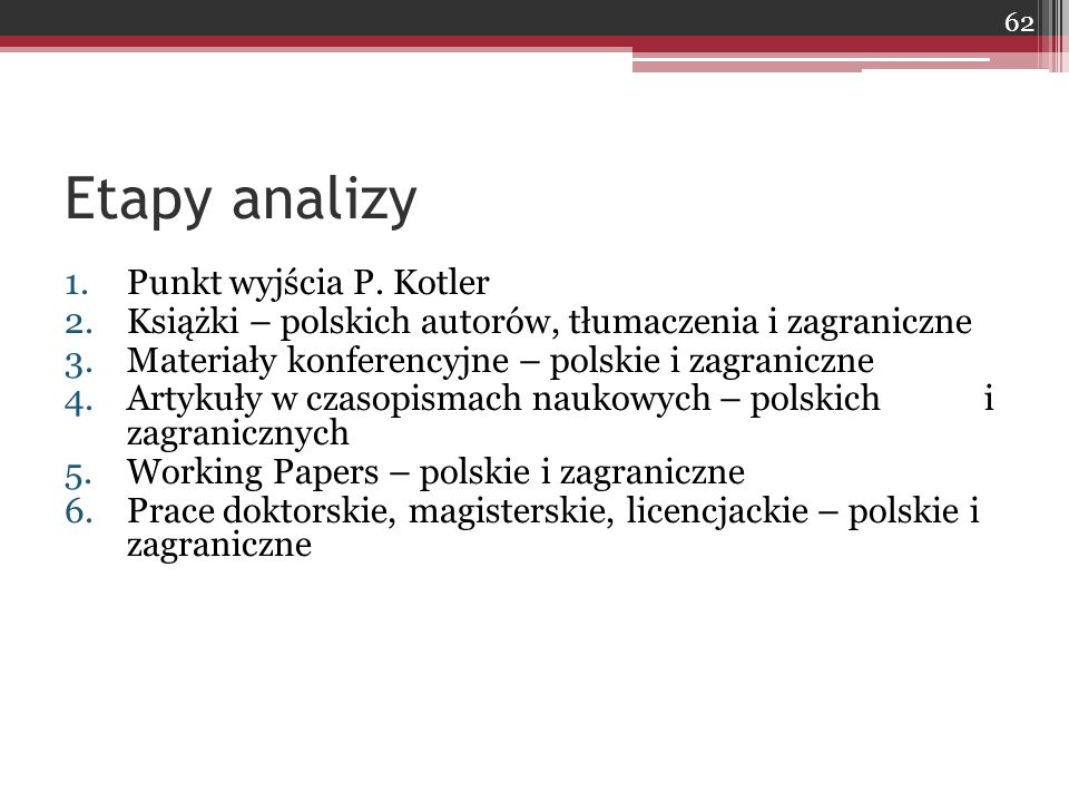 Etapy analizy Punkt wyjścia P. Kotler