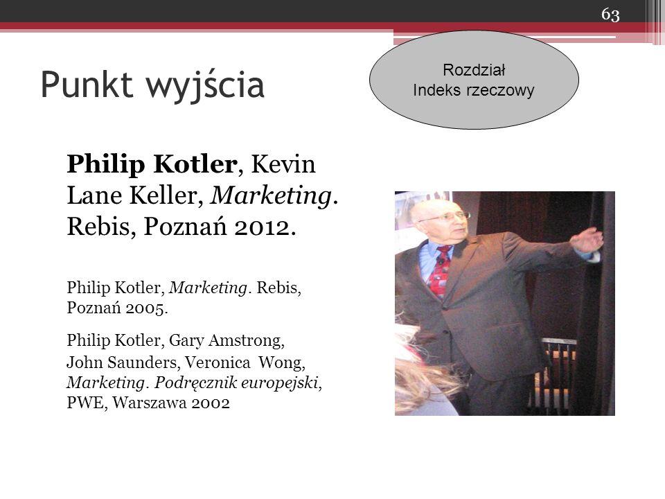 Punkt wyjścia Rozdział. Indeks rzeczowy. Philip Kotler, Kevin Lane Keller, Marketing. Rebis, Poznań 2012.