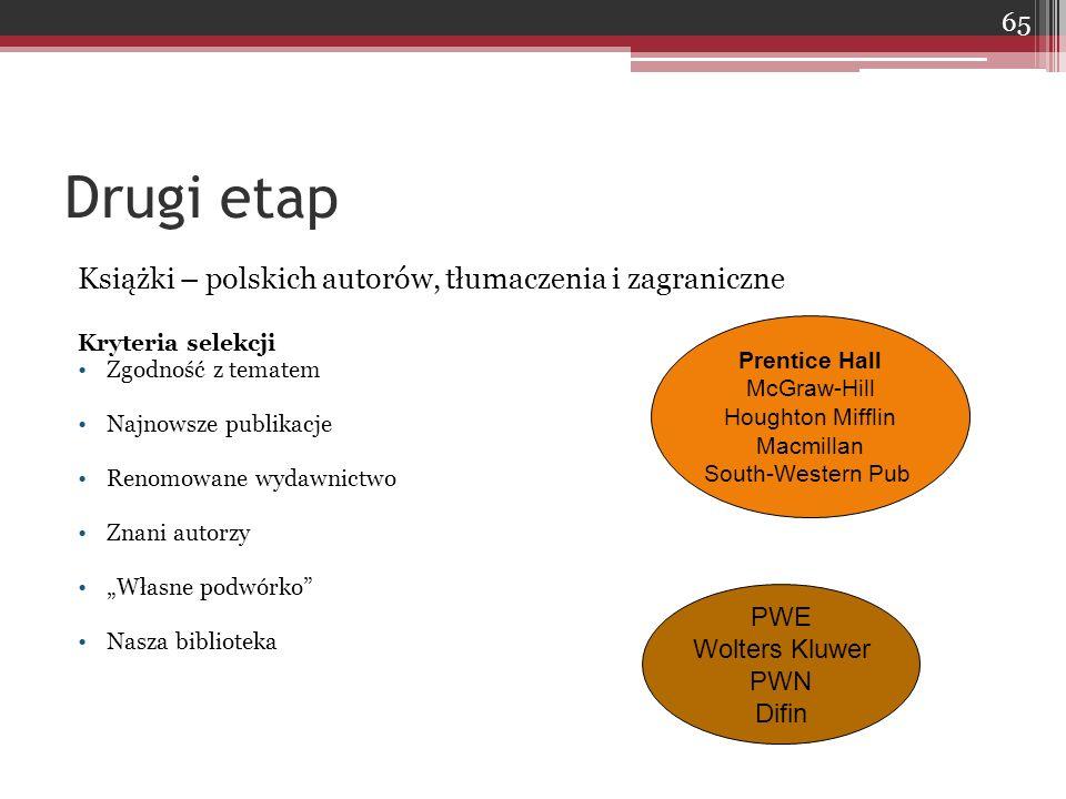 Drugi etap Książki – polskich autorów, tłumaczenia i zagraniczne PWE