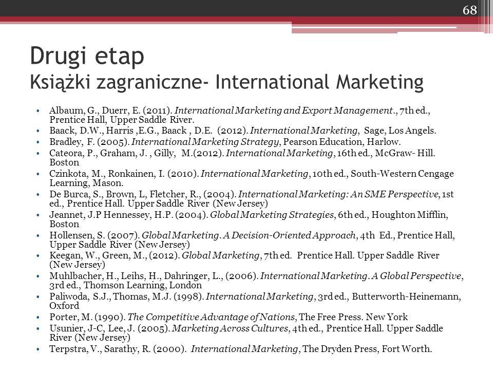 Drugi etap Książki zagraniczne- International Marketing