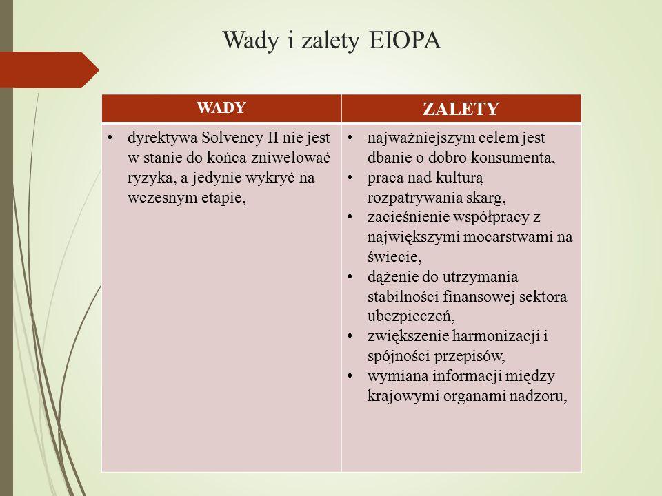 Wady i zalety EIOPA ZALETY WADY