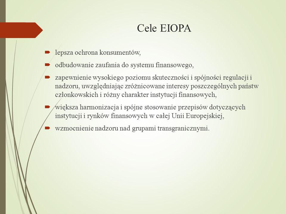 Cele EIOPA lepsza ochrona konsumentów,