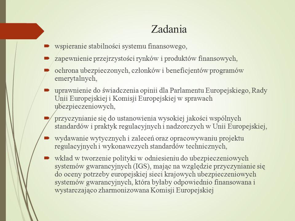 Zadania wspieranie stabilności systemu finansowego,