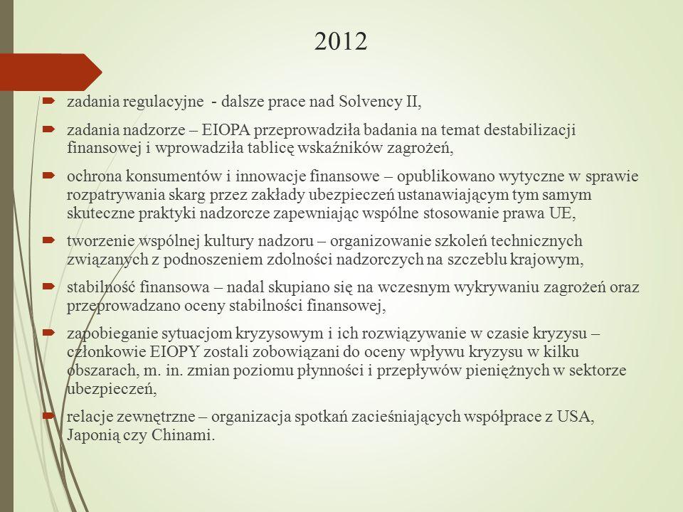 2012 zadania regulacyjne - dalsze prace nad Solvency II,