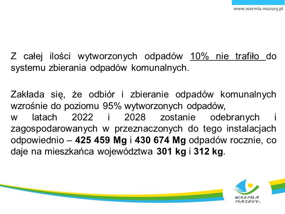 Z całej ilości wytworzonych odpadów 10% nie trafiło do systemu zbierania odpadów komunalnych.