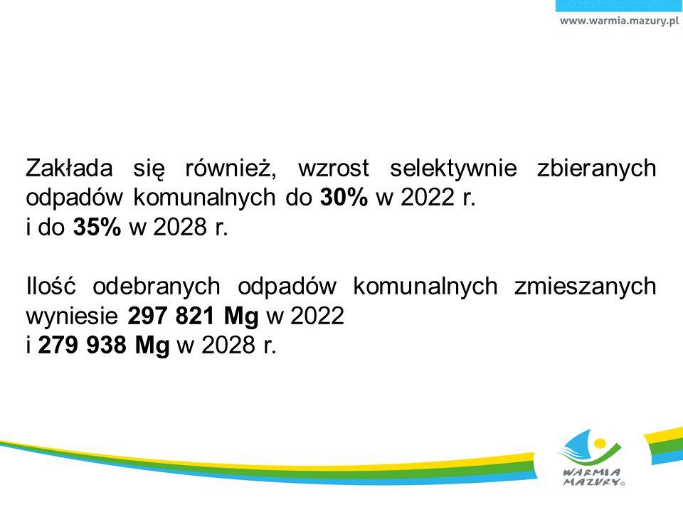 Zakłada się również, wzrost selektywnie zbieranych odpadów komunalnych do 30% w 2022 r.