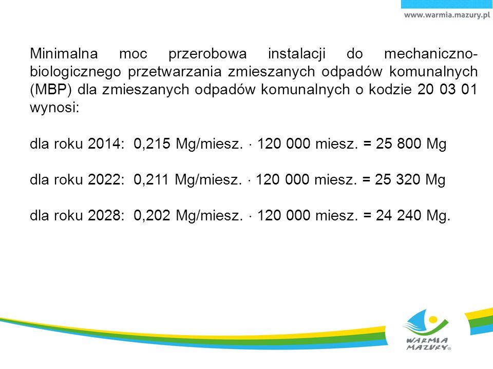 Minimalna moc przerobowa instalacji do mechaniczno-biologicznego przetwarzania zmieszanych odpadów komunalnych (MBP) dla zmieszanych odpadów komunalnych o kodzie 20 03 01 wynosi:
