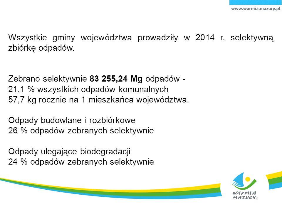 Wszystkie gminy województwa prowadziły w 2014 r