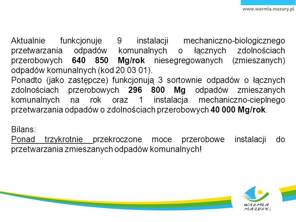 Aktualnie funkcjonuje 9 instalacji mechaniczno-biologicznego przetwarzania odpadów komunalnych o łącznych zdolnościach przerobowych 640 850 Mg/rok niesegregowanych (zmieszanych) odpadów komunalnych (kod 20 03 01).