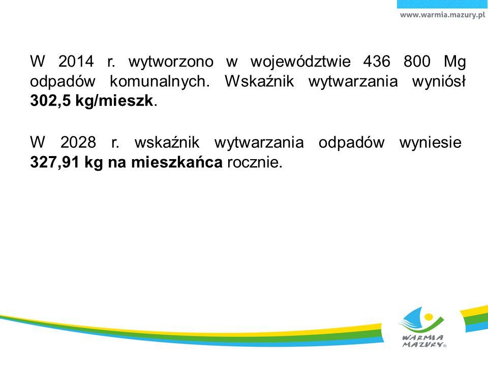 W 2014 r. wytworzono w województwie 436 800 Mg odpadów komunalnych