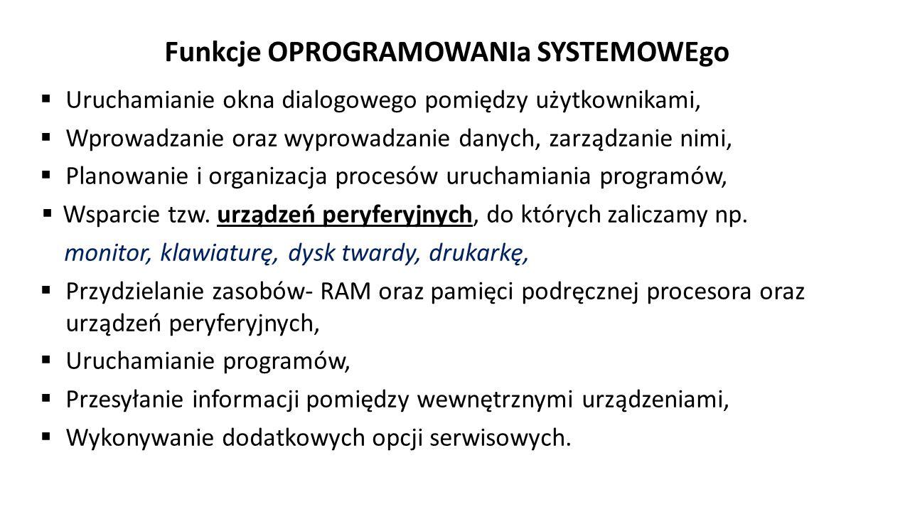 Funkcje OPROGRAMOWANIa SYSTEMOWEgo