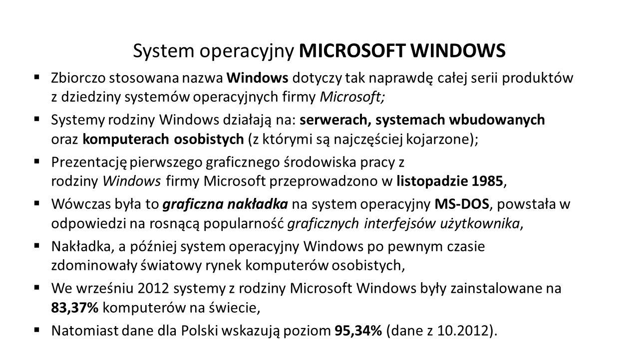 System operacyjny MICROSOFT WINDOWS