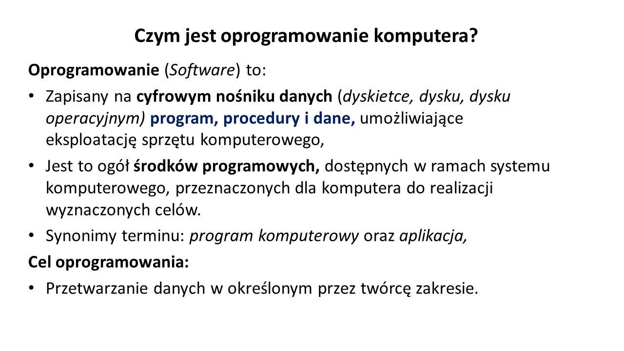 Czym jest oprogramowanie komputera