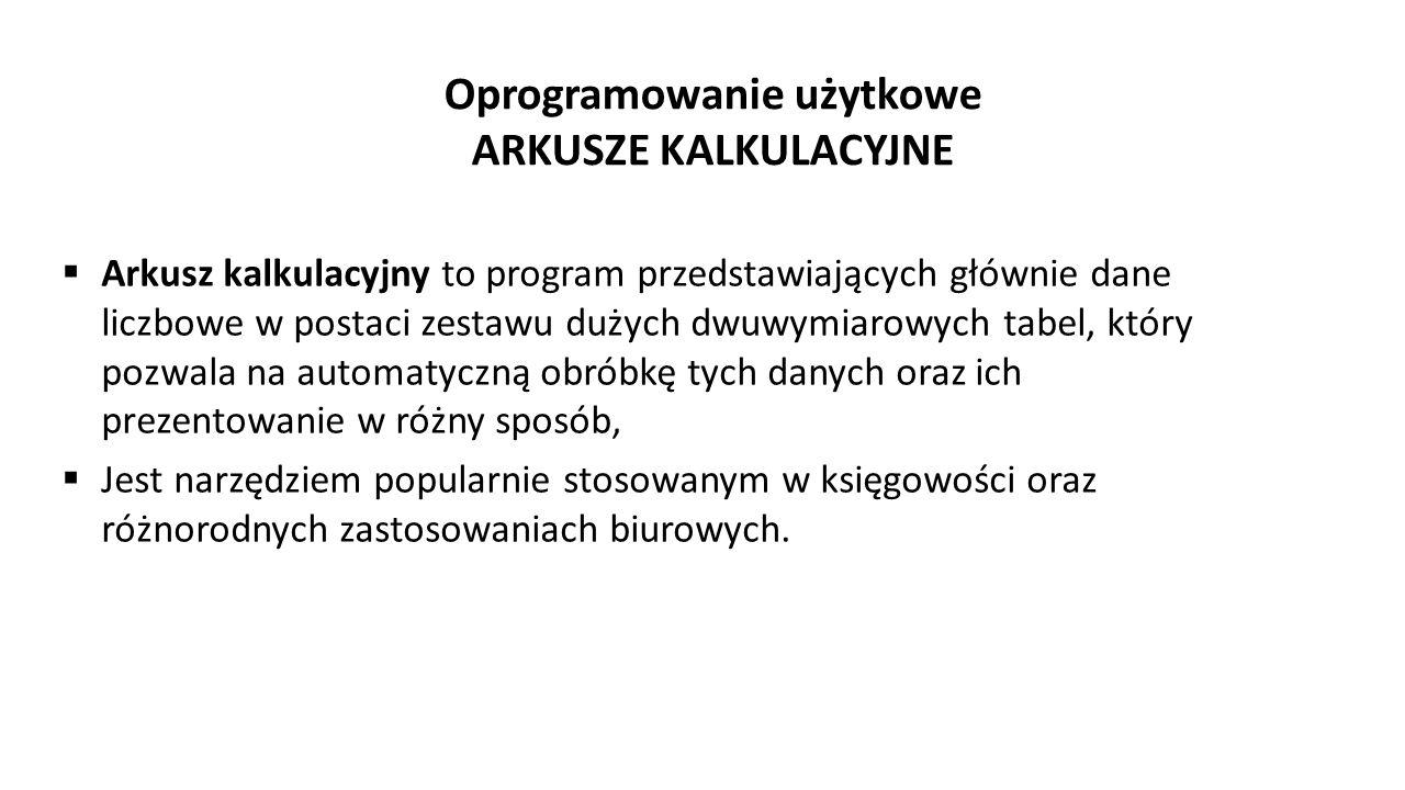 Oprogramowanie użytkowe ARKUSZE KALKULACYJNE