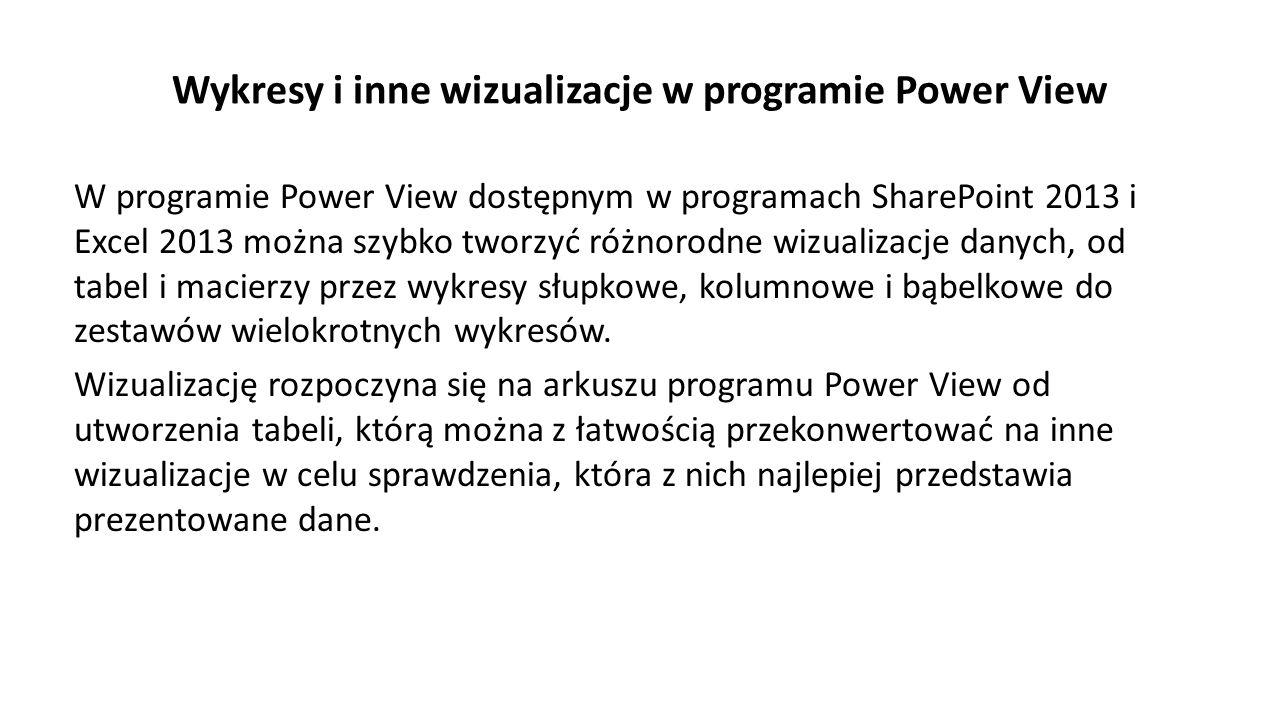 Wykresy i inne wizualizacje w programie Power View