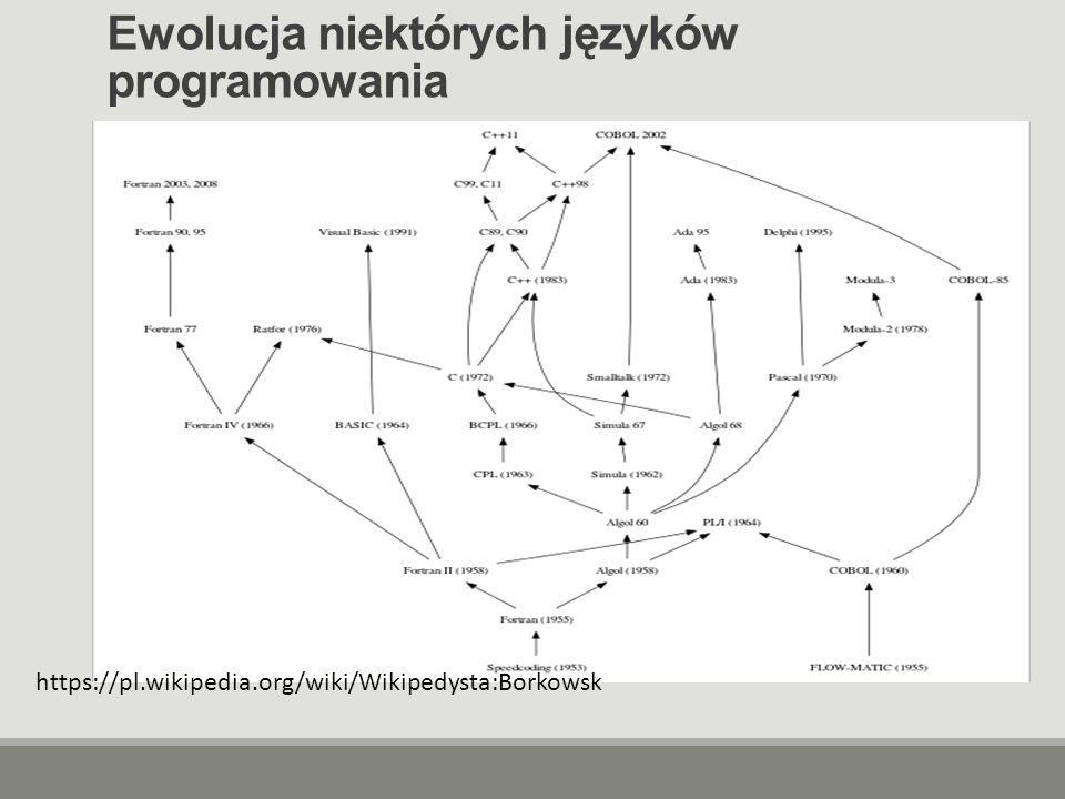 Ewolucja niektórych języków programowania