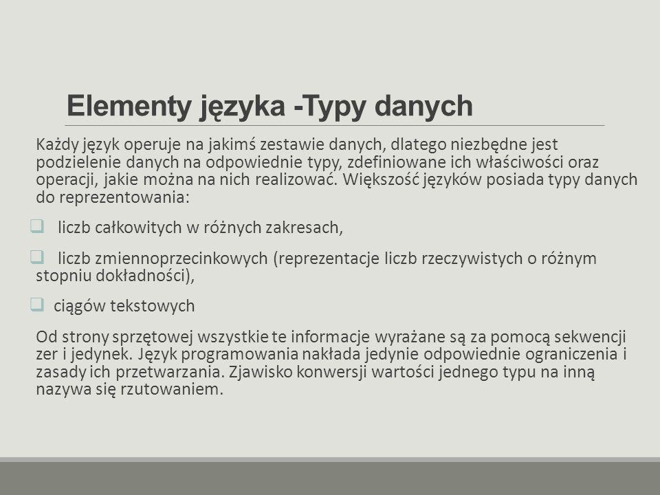 Elementy języka -Typy danych