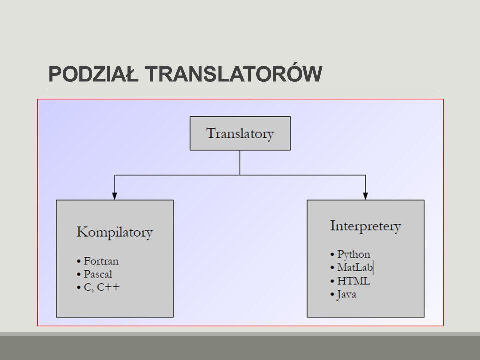 PODZIAŁ TRANSLATORÓW