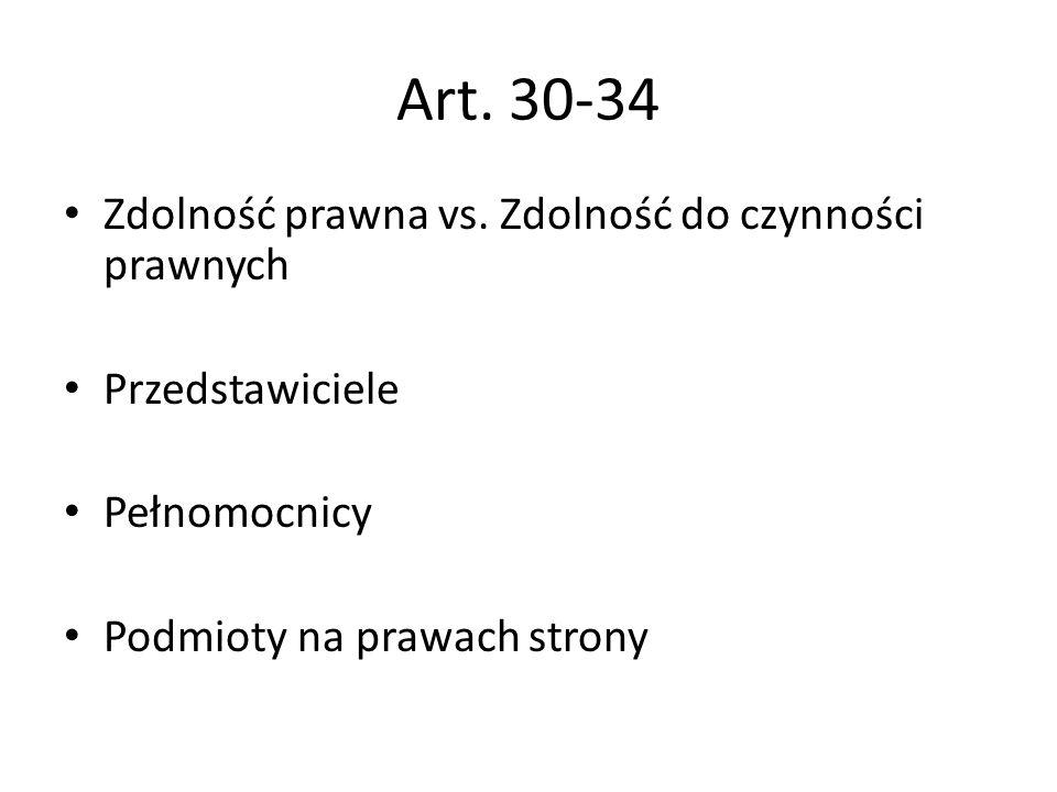 Art. 30-34 Zdolność prawna vs. Zdolność do czynności prawnych