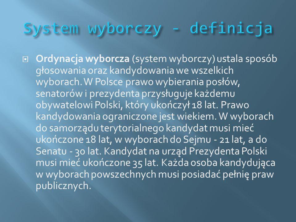 System wyborczy - definicja