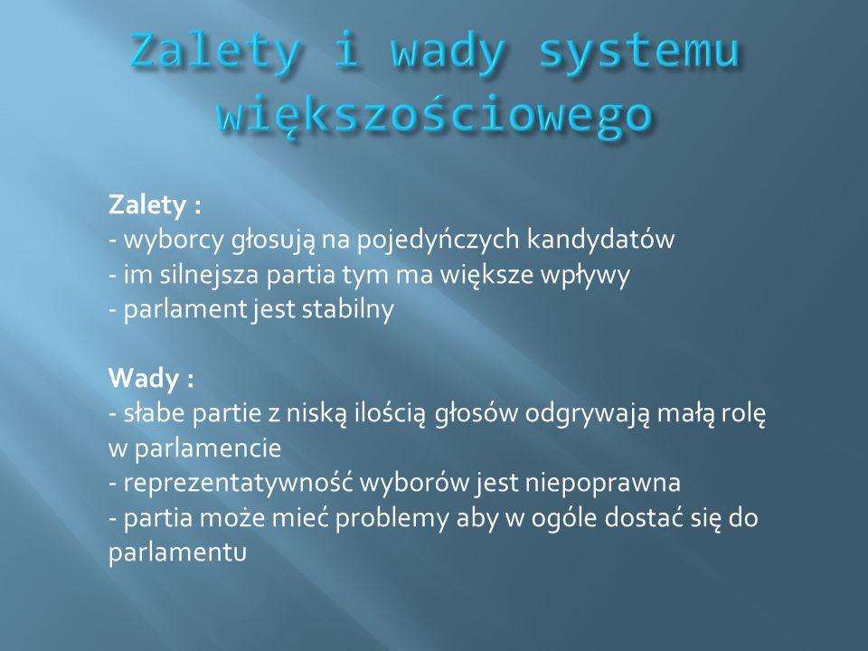 Zalety i wady systemu większościowego