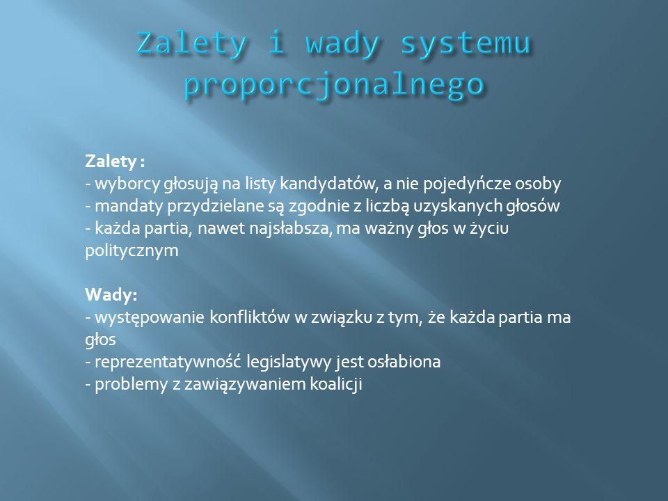 Zalety i wady systemu proporcjonalnego