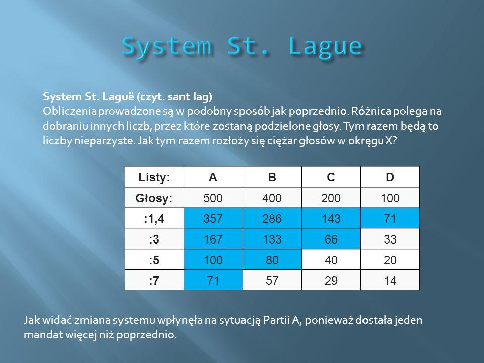 System St. Lague System St. Laguë (czyt. sant lag)