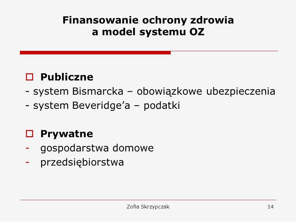 Finansowanie ochrony zdrowia a model systemu OZ