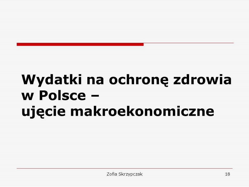Wydatki na ochronę zdrowia w Polsce – ujęcie makroekonomiczne
