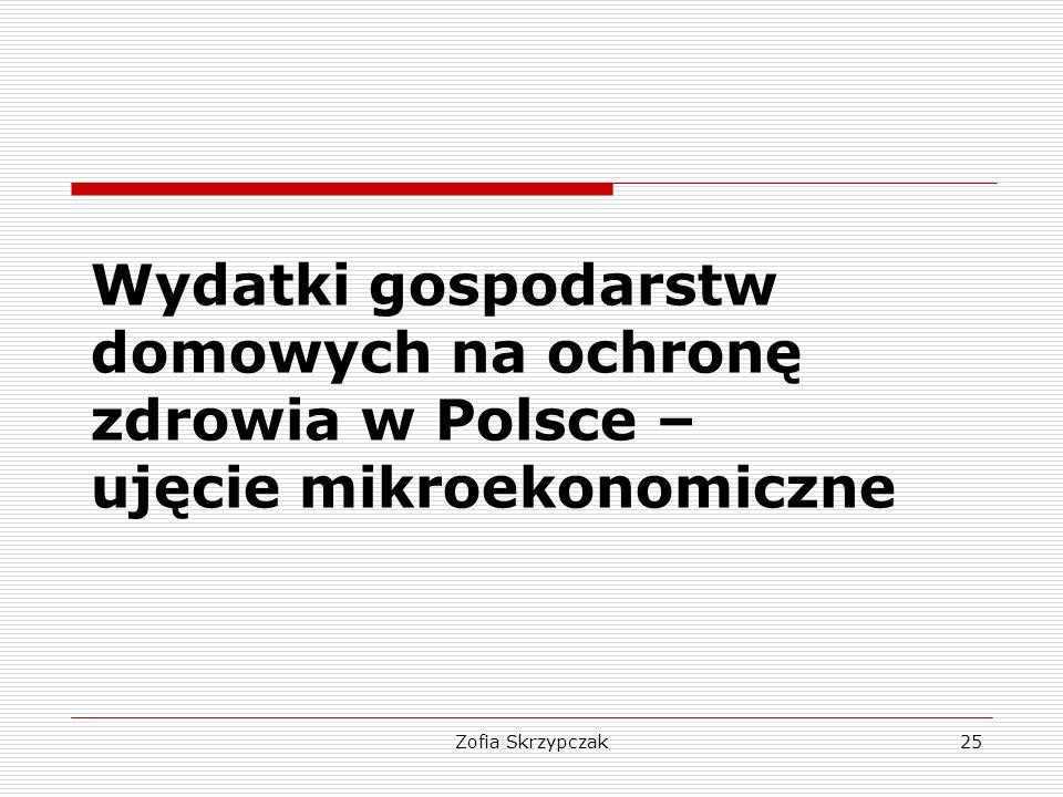 Wydatki gospodarstw domowych na ochronę zdrowia w Polsce – ujęcie mikroekonomiczne