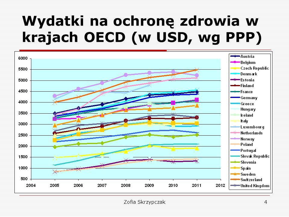 Wydatki na ochronę zdrowia w krajach OECD (w USD, wg PPP)