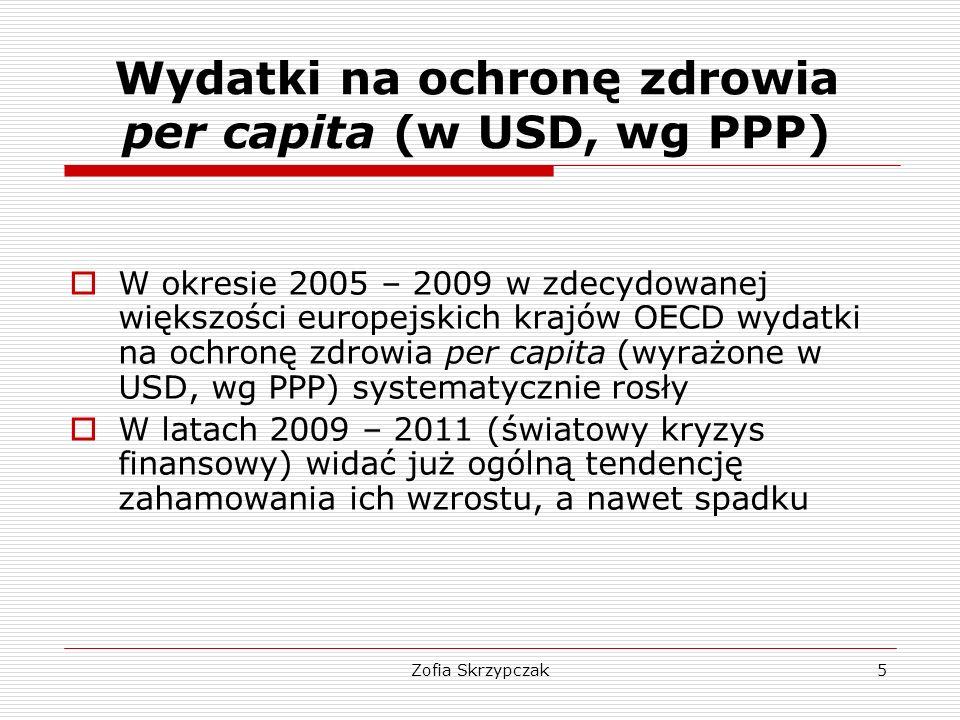 Wydatki na ochronę zdrowia per capita (w USD, wg PPP)