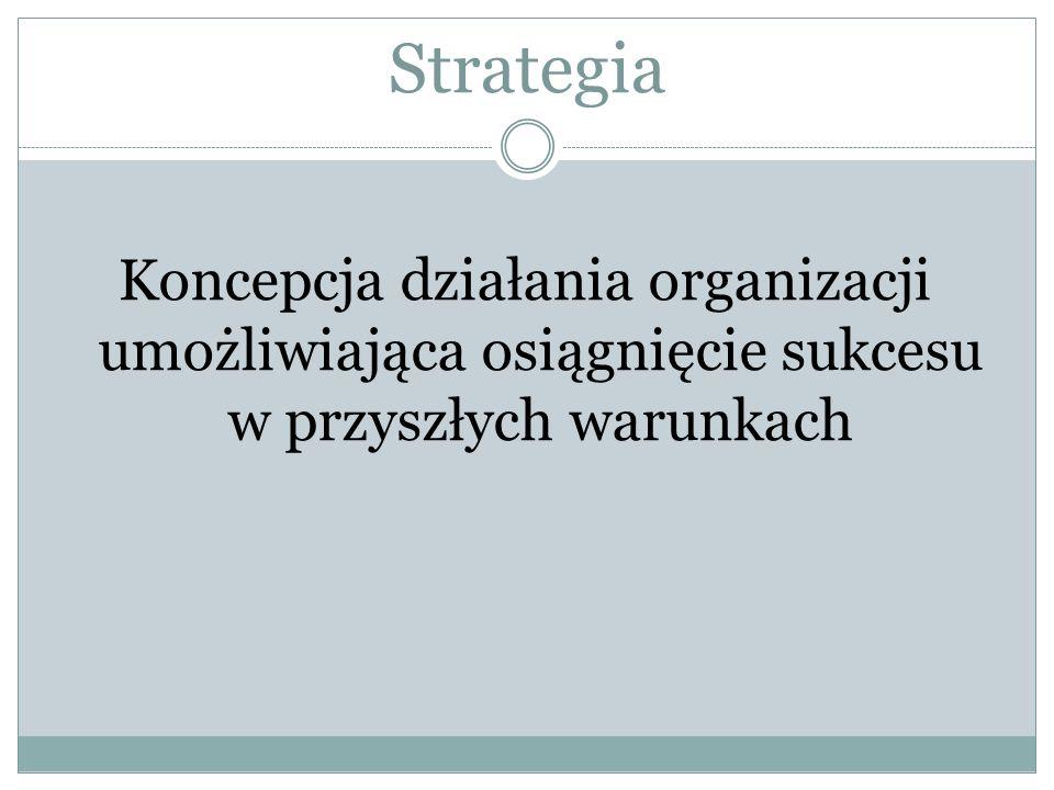 Strategia Koncepcja działania organizacji umożliwiająca osiągnięcie sukcesu w przyszłych warunkach