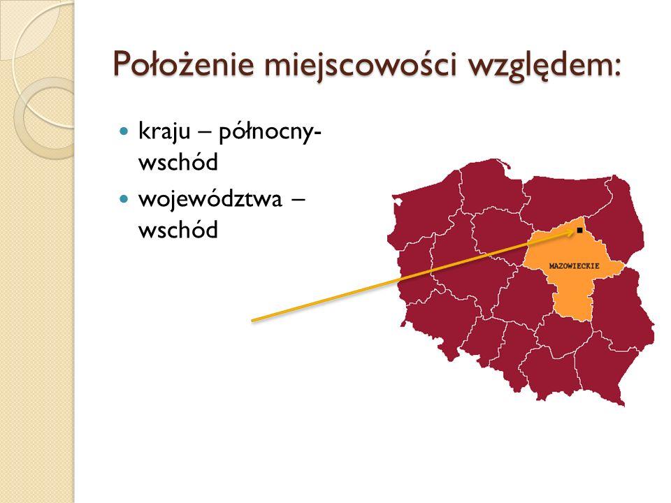 Położenie miejscowości względem: