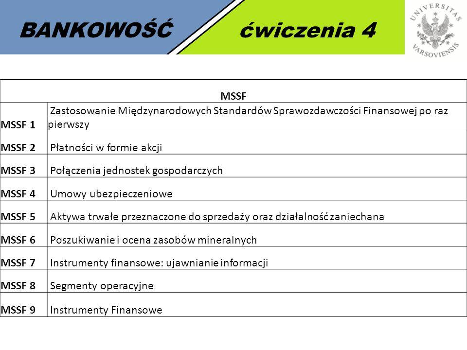 BANKOWOŚĆ ćwiczenia 4 MSSF MSSF 1