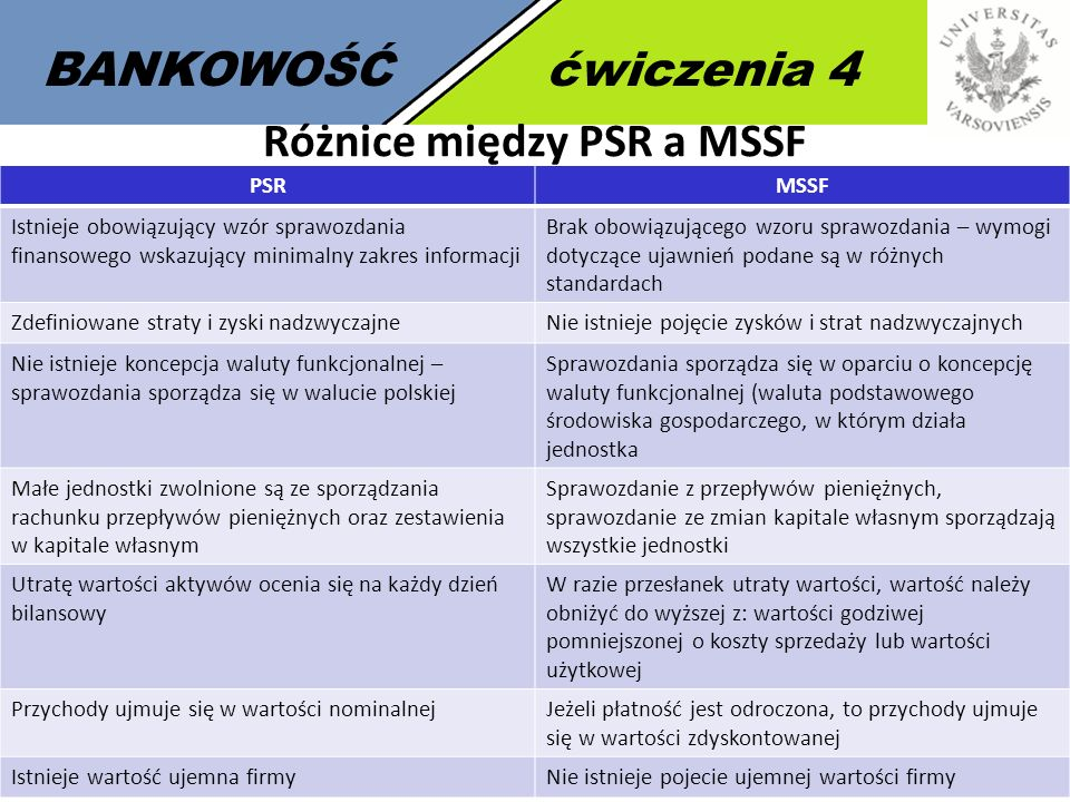 Różnice między PSR a MSSF