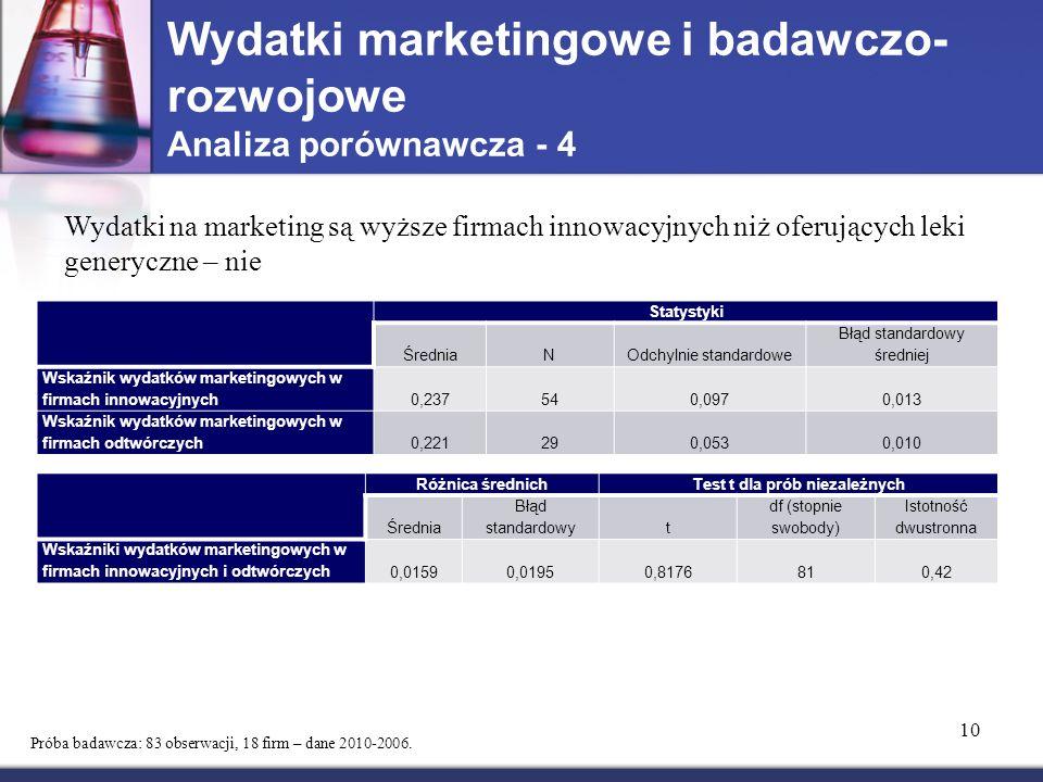 Wydatki marketingowe i badawczo-rozwojowe Analiza porównawcza - 4