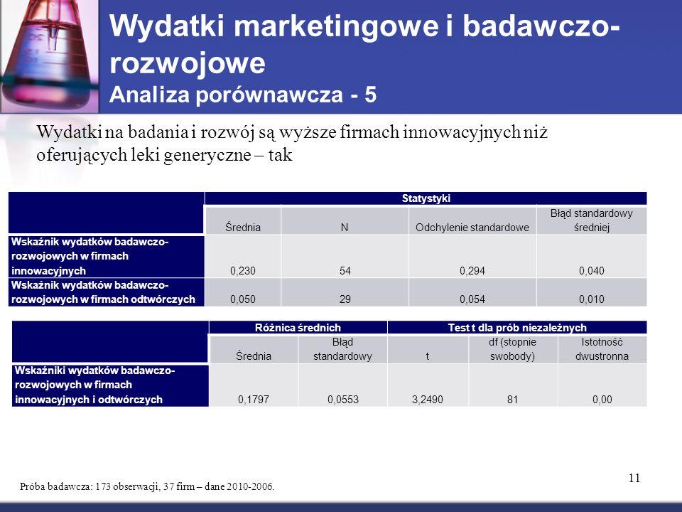 Wydatki marketingowe i badawczo-rozwojowe Analiza porównawcza - 5