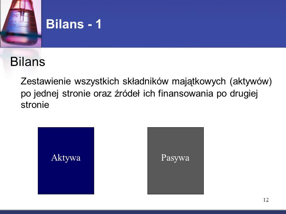 Bilans - 1 Bilans Zestawienie wszystkich składników majątkowych (aktywów) po jednej stronie oraz źródeł ich finansowania po drugiej stronie