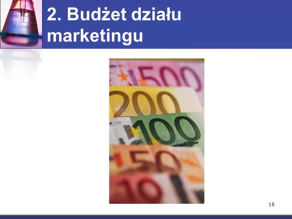 2. Budżet działu marketingu