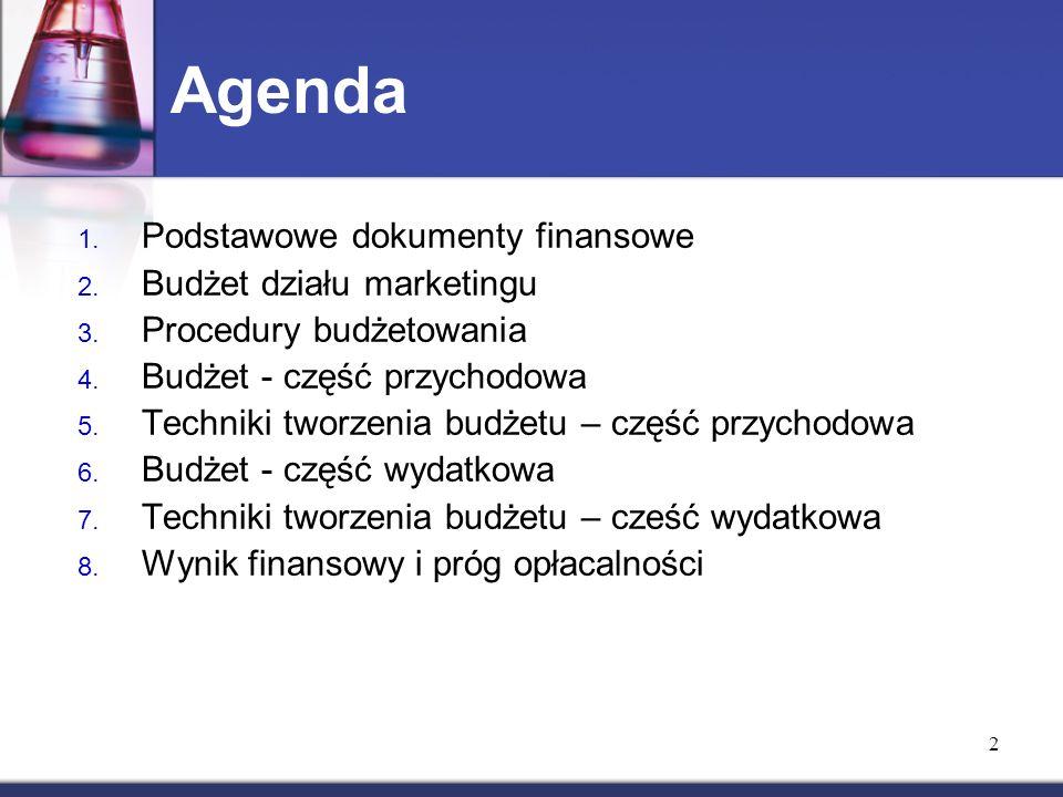 Agenda Podstawowe dokumenty finansowe Budżet działu marketingu