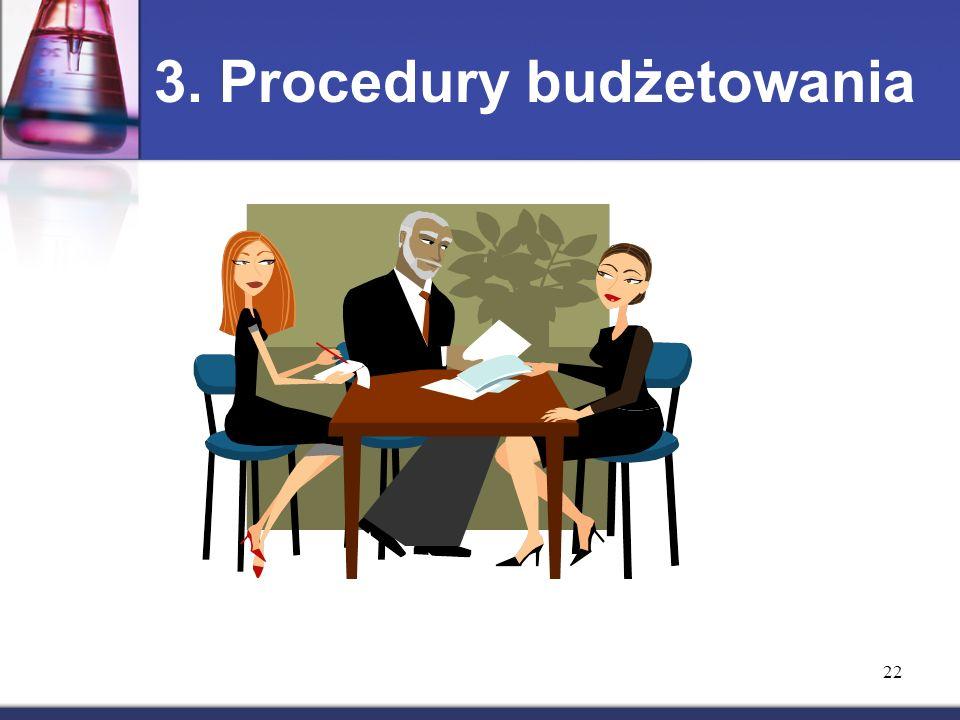 3. Procedury budżetowania